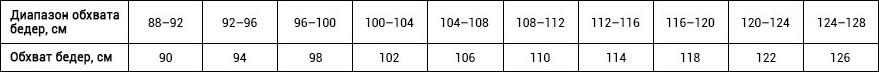 таблица размеров женских трусов